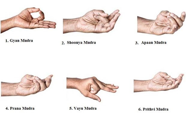 What is the Significance of Yoga Mudras?