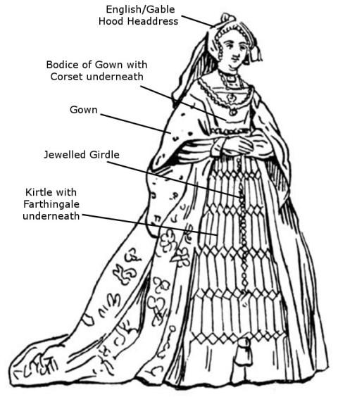 Tudor dress, Tudor noblewoman historic costume