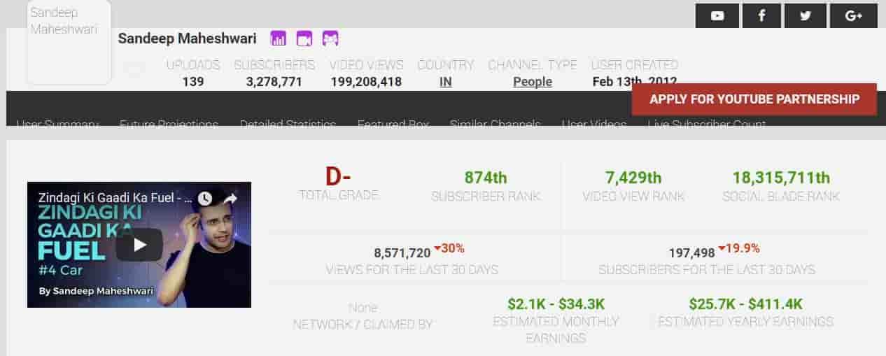 check youtube revenue report on socialblade