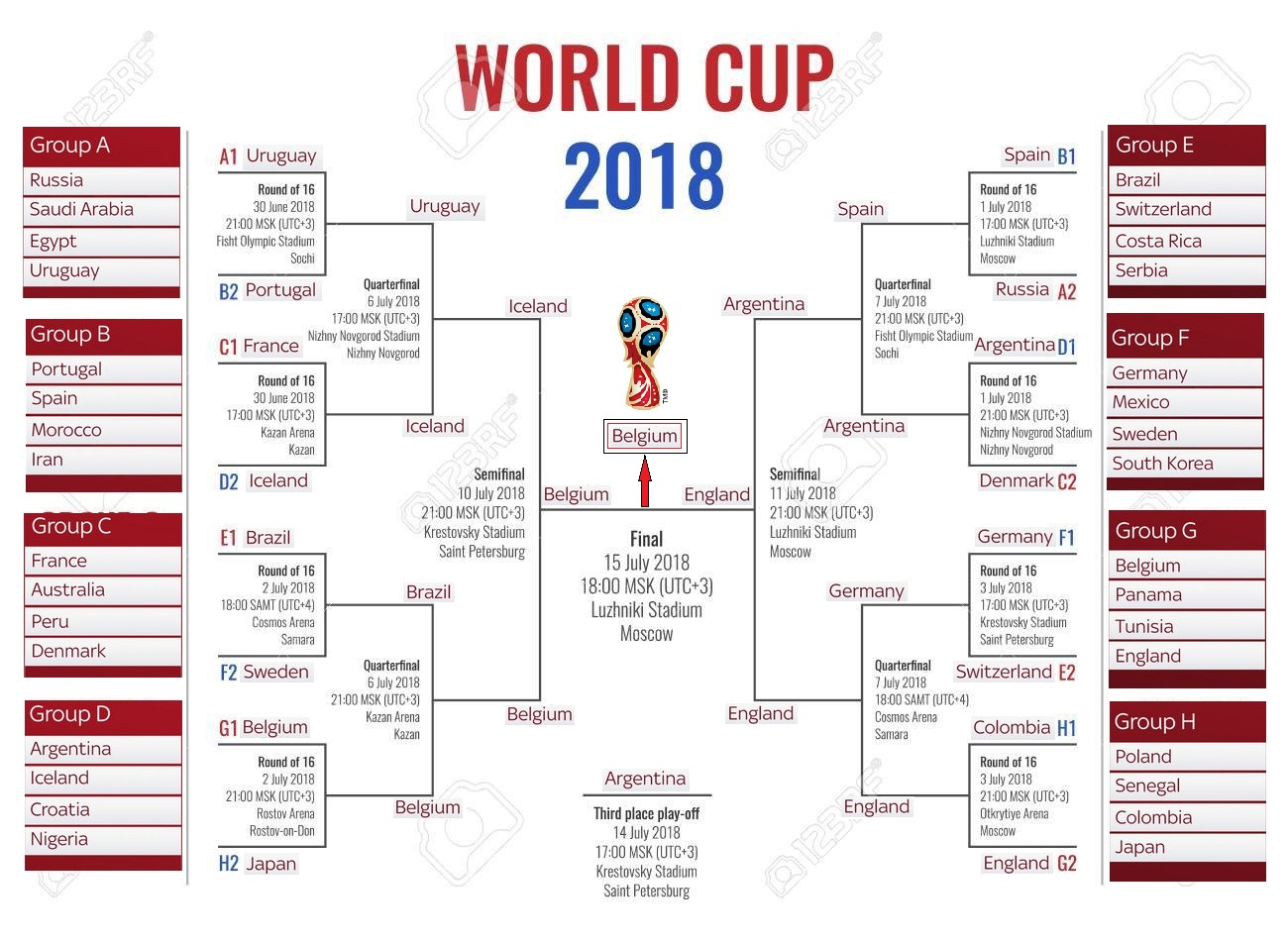 FADLY: Prediksi Piala Dunia 2018