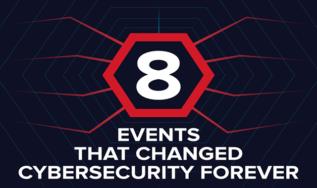 8 Events That Changed Cybersecurity Forever