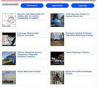 Cuplikan artikel tidak muncul di halaman depan blog
