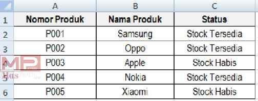 Tabel untuk VLOOKUP