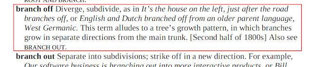 Arti Branch Off