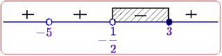 spmk_ub_mat_2015_kode_12_nomor_14