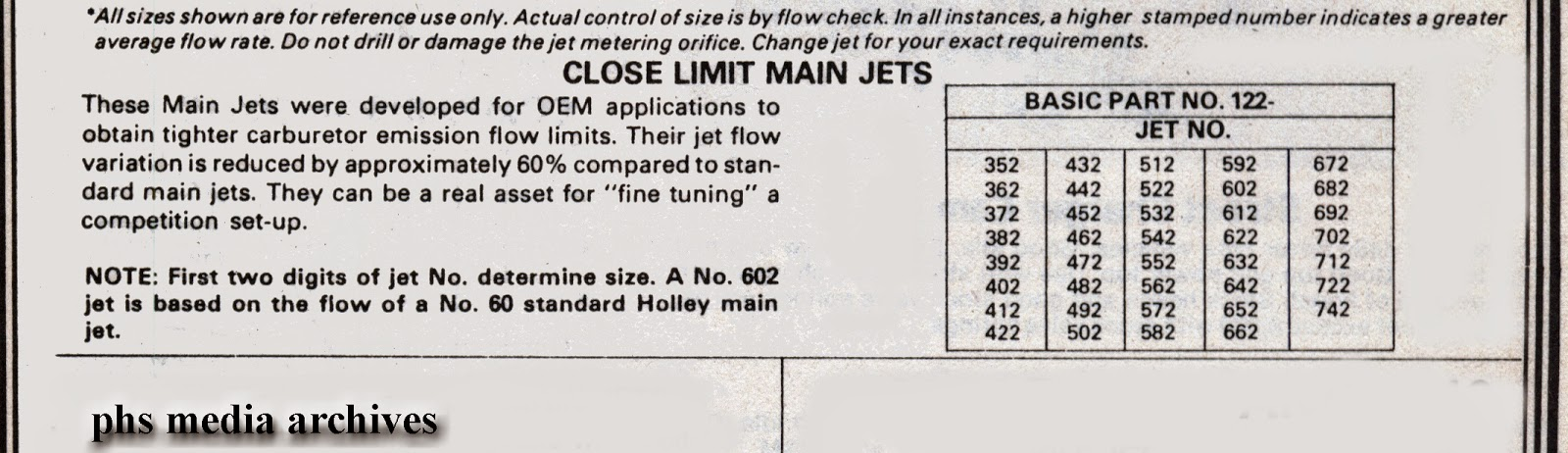 Tech Series: Holley Main Jet Size Chart, Drill Size & Air Bleed List