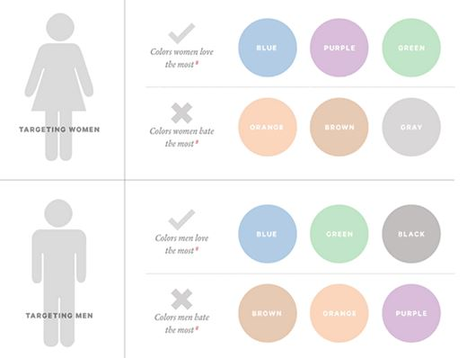 bagaimana memilih warna berdasarkan target pengunjung