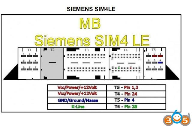 SIEMENS-SIM4LE