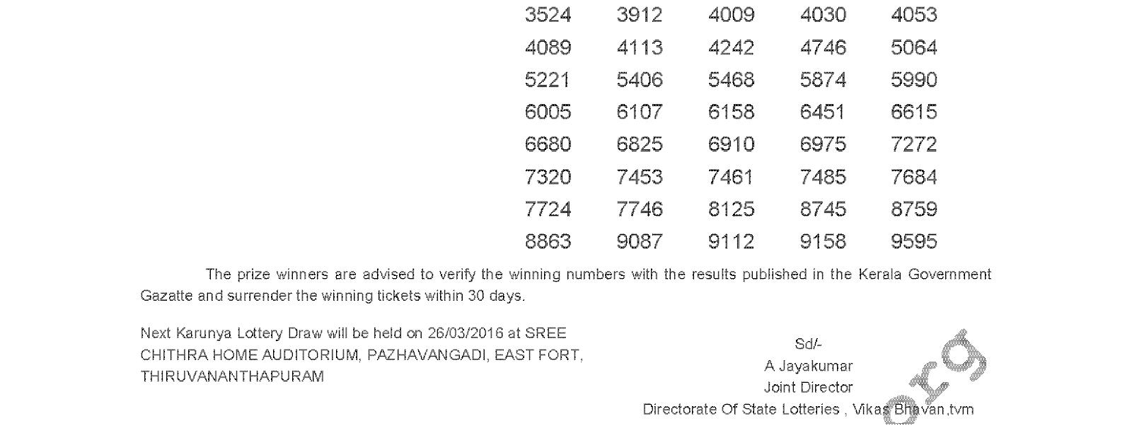KARUNYA Lottery KR 233 Result 19-3-2016