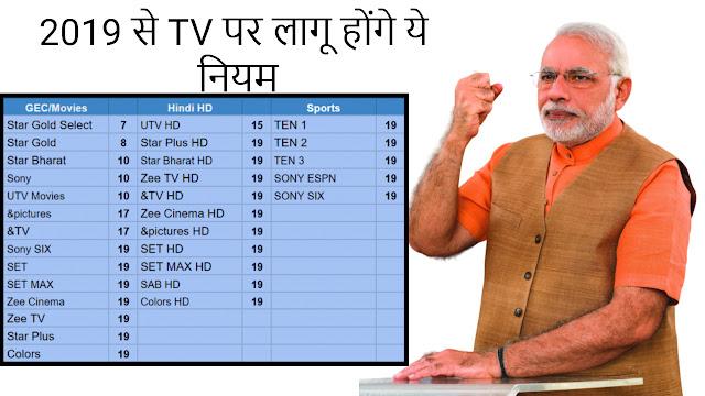 1 जनवरी 2019 से TV पर लागू होंगे नियम, हमेशा के लिये बंद हो जाएगी ये सुविधा