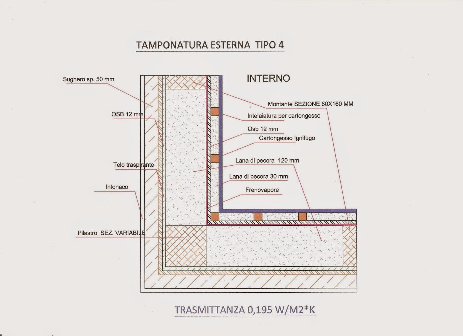Bioedilizia x lam o telaio for Personalizzate case con telaio