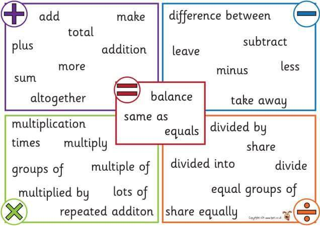 definition of mathematical concept pdf