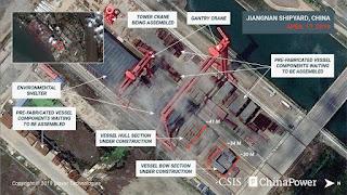 Foto Satelit CSIS