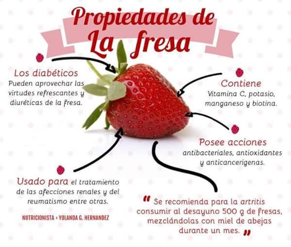 CONSUMO DE FRESA - SALUD & BELLEZA