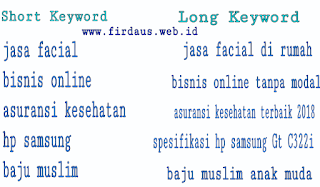 Long tail keyword & short tail keyword