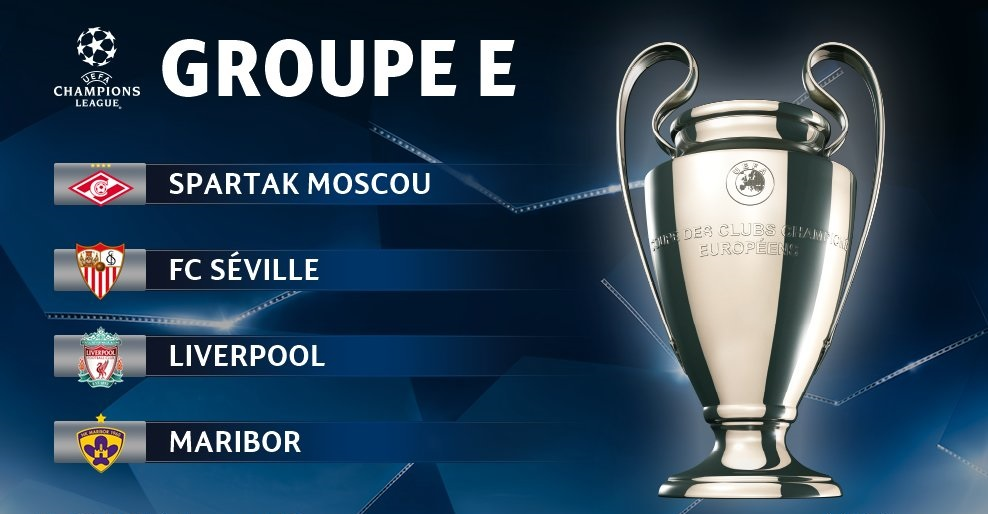 Pronostic Ligue des Champions - Groupe E
