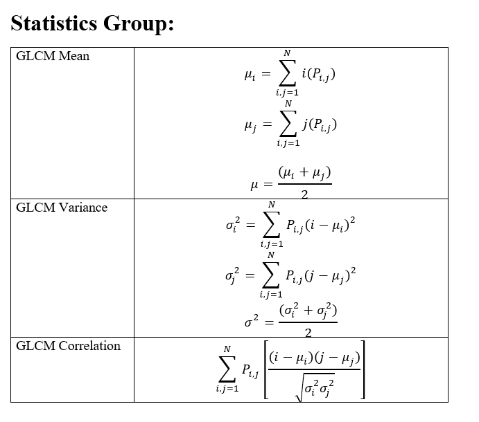Texture Measures from GLCM – MATLAB CODE | IMAGE PROCESSING