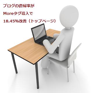 ブログの直帰率がMoreタグ導入で18.45%改善(トップページ)