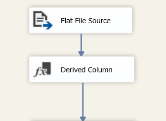 SSIS Package to Split a Column of a Flat File Source into