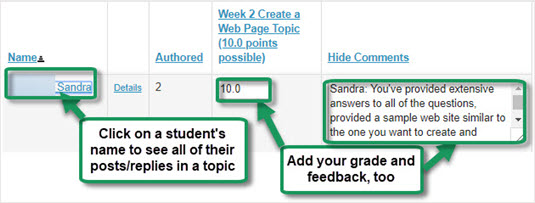 View all student posts, and add grade/feedback when grading forum posts