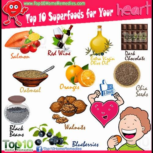 Homemade Dog Food Diet For Heart Disease