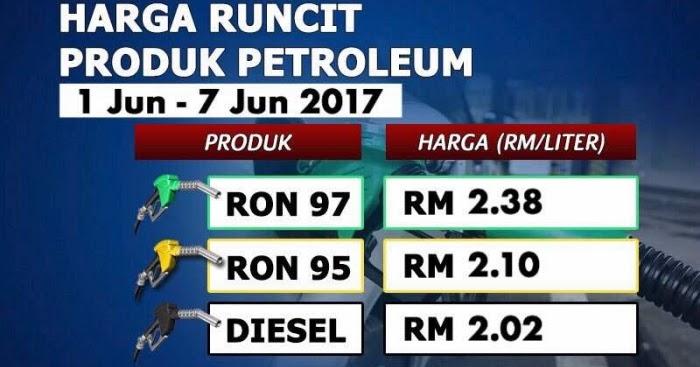 Harga Minyak Malaysia Petrol Price Ron 95: RM2.10, 97: RM2 ...