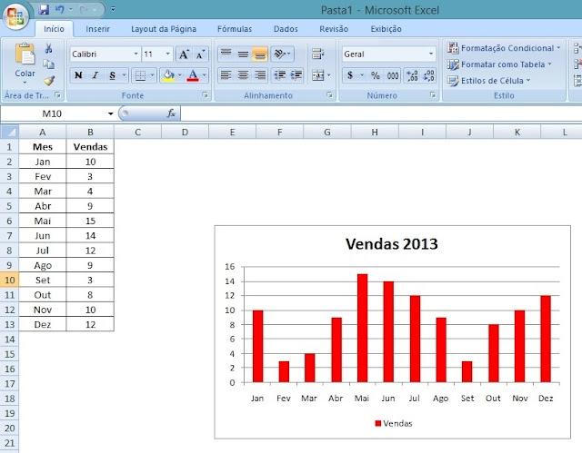 Gráficos Excel - Final