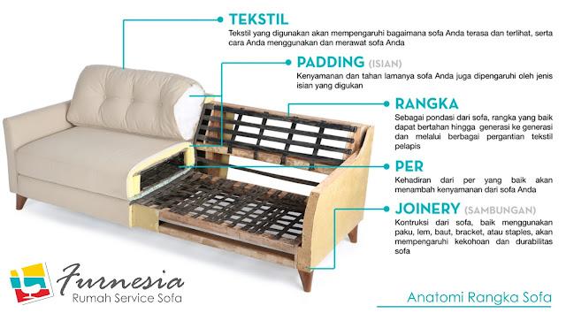 rangka sofa
