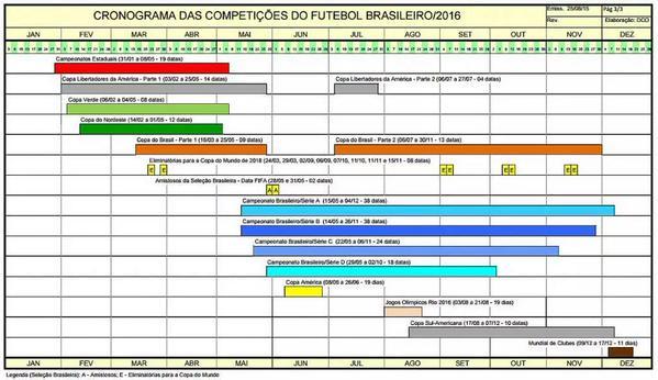 Panorama Esportivo PE  CBF Divulga calendário do futebol brasileiro ... 9dce84044c585