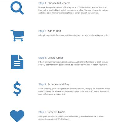 Panduan Lengkap Menghasilkan Uang Dari Instagram