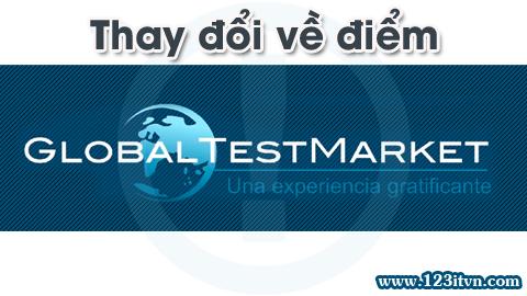 Thay đổi về điểm trong Global Testmarket