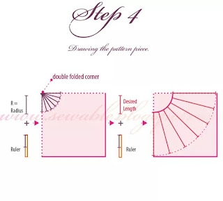 Fashion diy: How to sew a simple basic fashion skirt in 4 steps