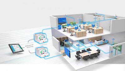 L'automatització d'edificis