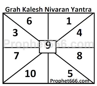 Hindu Occult Grah Kalesh Badha Nivaran Yantra