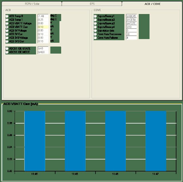 M-Cubed-2 Telemetry Decoder
