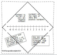 Interactive Notebooks: Integers and Coordinate Grid