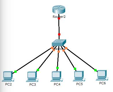 Creative Compulsive: Cisco Configuration Cheat Sheet - Part 1