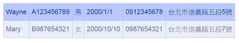webpage-insert-table-html-tablesgenerator-5.jpg-網頁插入表格不再麻煩﹍線上產生器 + 可匯入 csv 檔(Tables Generator)