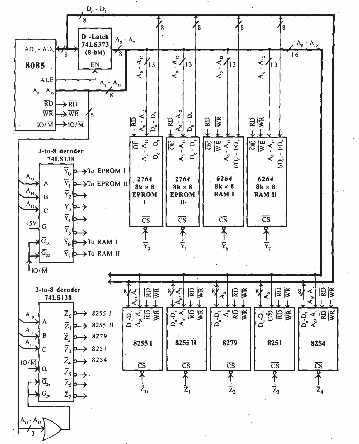 hight resolution of memory and i o port interfacing with 8085