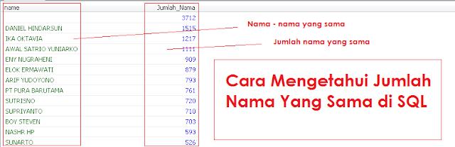 Cara Mengetahui Jumlah Nama Yang Sama di SQL