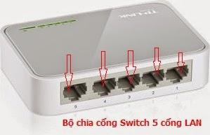 Thông Tin Về Modern Wifi 1 Cổng 2