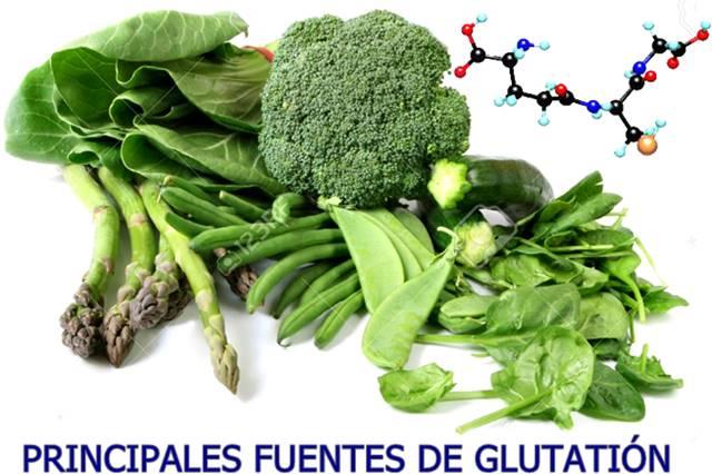 Fuentes alimentarias de Glutatión