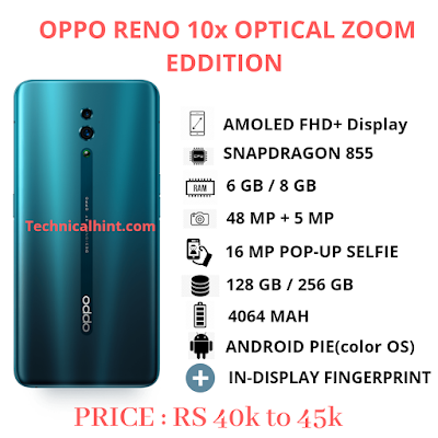 Oppo Reno 10x Zoom Edition specifications and feature