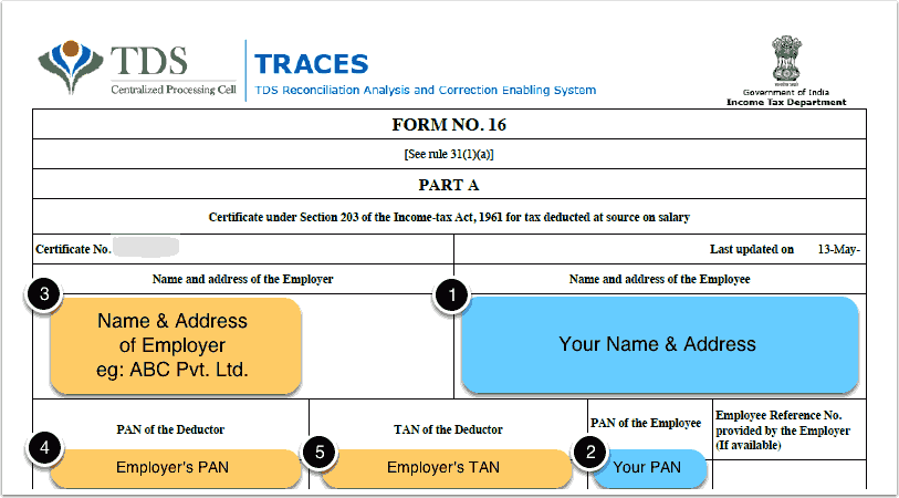 TRACES Advice to Download Form 16/16A for Q4, 2015-16 - Taxalertindia