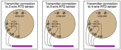 proper wiring of RTDs