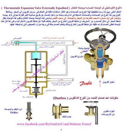 كتاب شرح صمام التمدد Expansion Valve