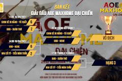 Tường thuật ngày thi đấu cuối AoE MAXHOME Đại Chiến: Chim Sẻ Đi Nắng và Tú Xuất lên ngôi vô địch