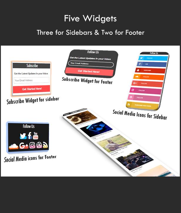 Five widgets