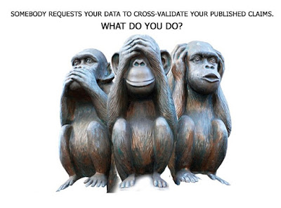 "Elsevier's research data ""not available/will be made available on request"" – what will be your choice?"