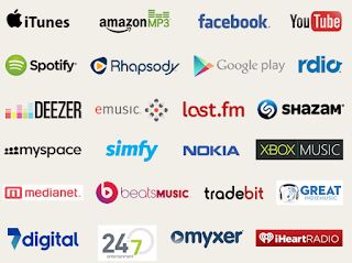 Distribute Your Music Online,